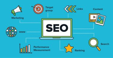 What is SEO and how does it helps