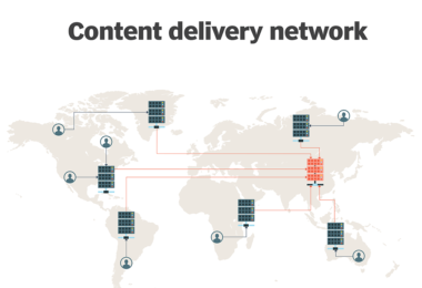 content delivery network क्या होता है